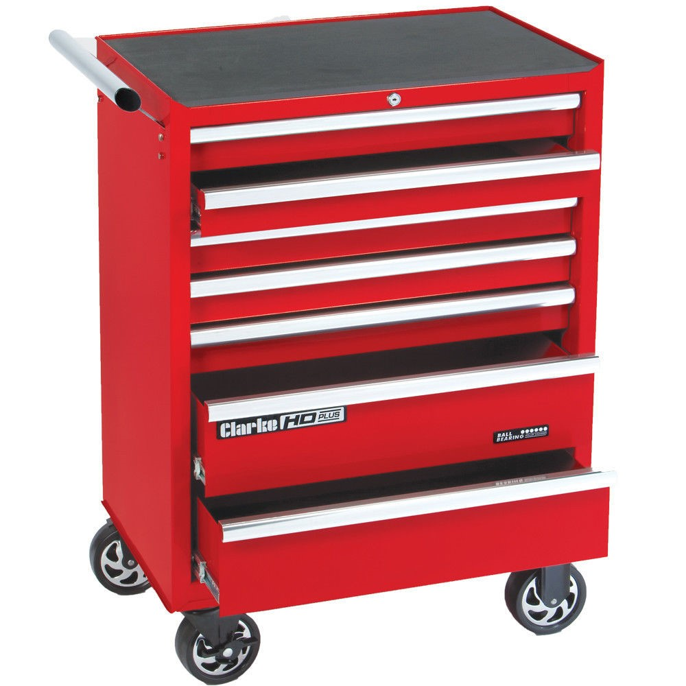 Tool Cabinet Uses